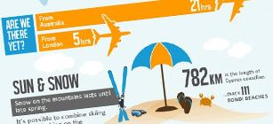 Infographics for destination marketing